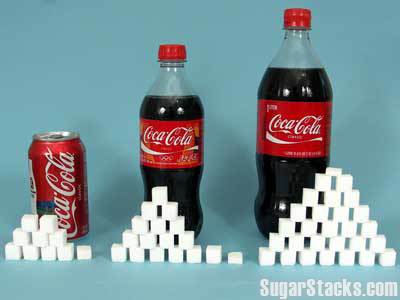 Do you really want all this sugar from one drink?
