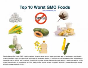 10 worst GMO foods