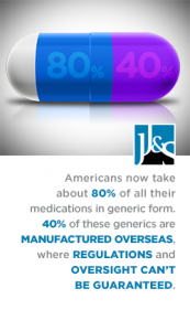 Are generic drugs still equivalent to brand?