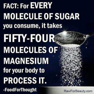 magnesium sugar